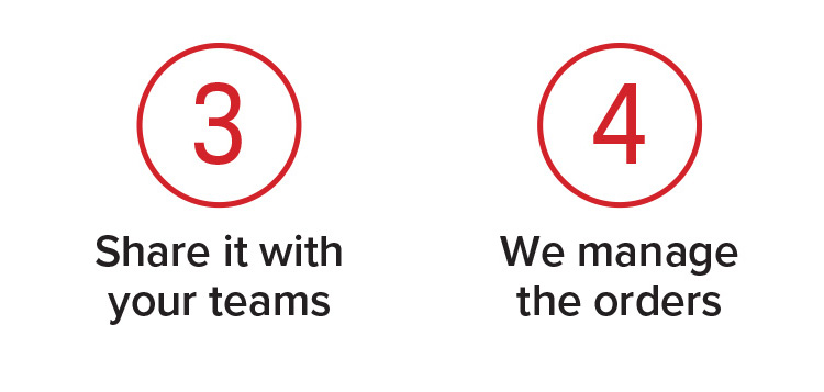 3. Share it with your teams 4. We manage the orders